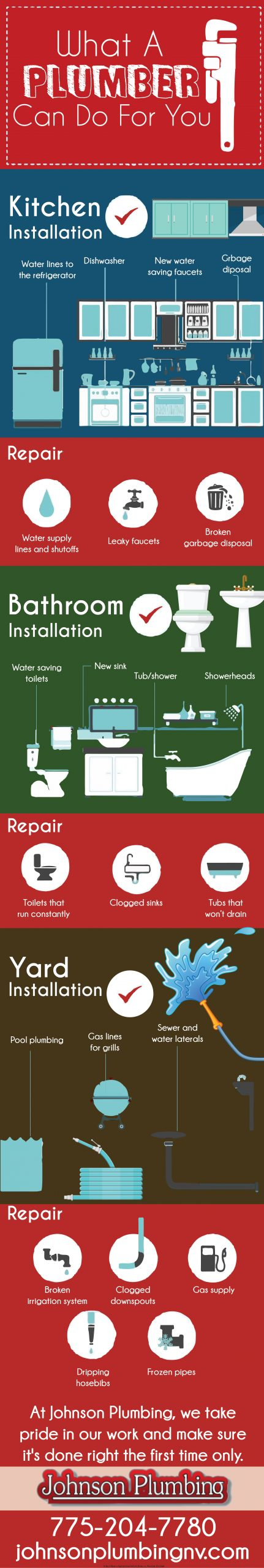 What a Plumber Can Do For You
